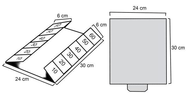 ilustrasi karton uji safelight