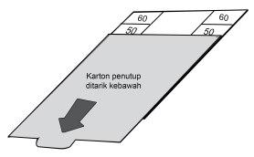 ilustrasi pengujian safelight